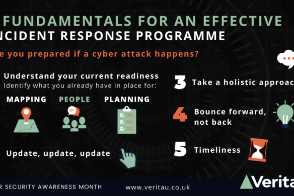 Effective incident response programme wide infographic Veritau